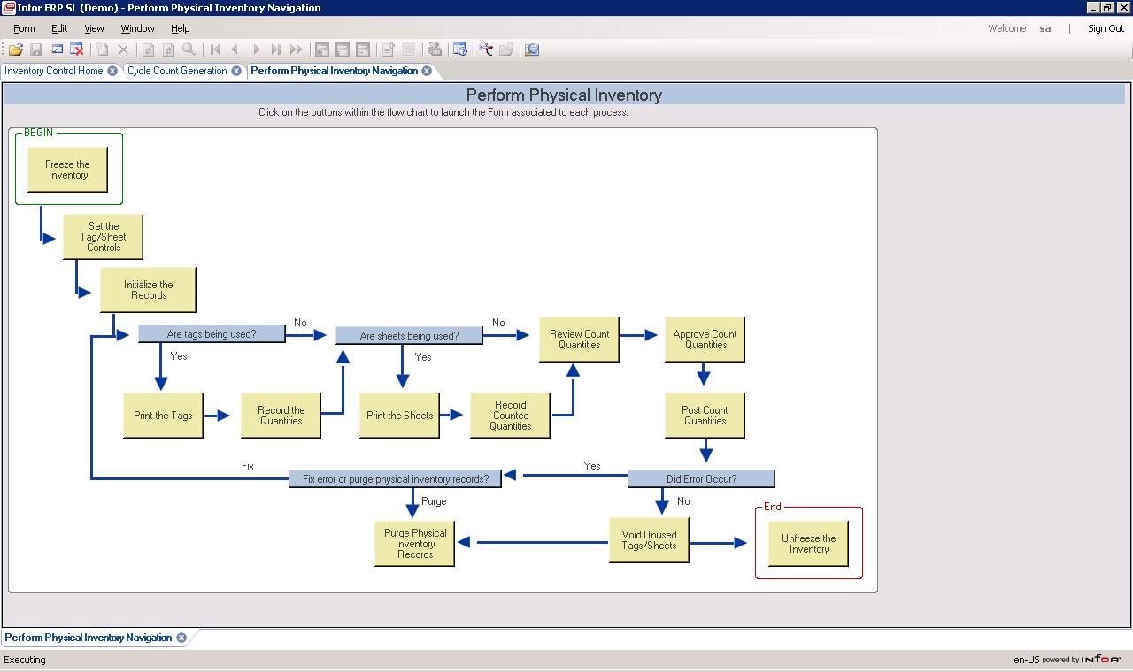 Syteline ERP Features CRM - Fox Run Systems & Solutions Syteline ...